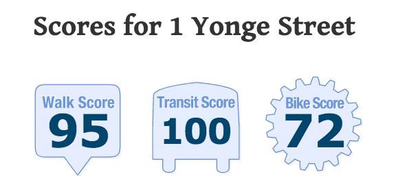 Scores for 1 Yonge Street Toronto
